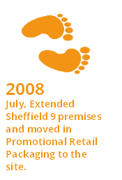 Interesting Fact - 2008 - July, Extended Sheffield 9 premises and moved in Promotional Retail Packaging to the site.
